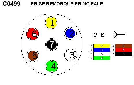 Relais RL10 sur DSE 99 Prp10