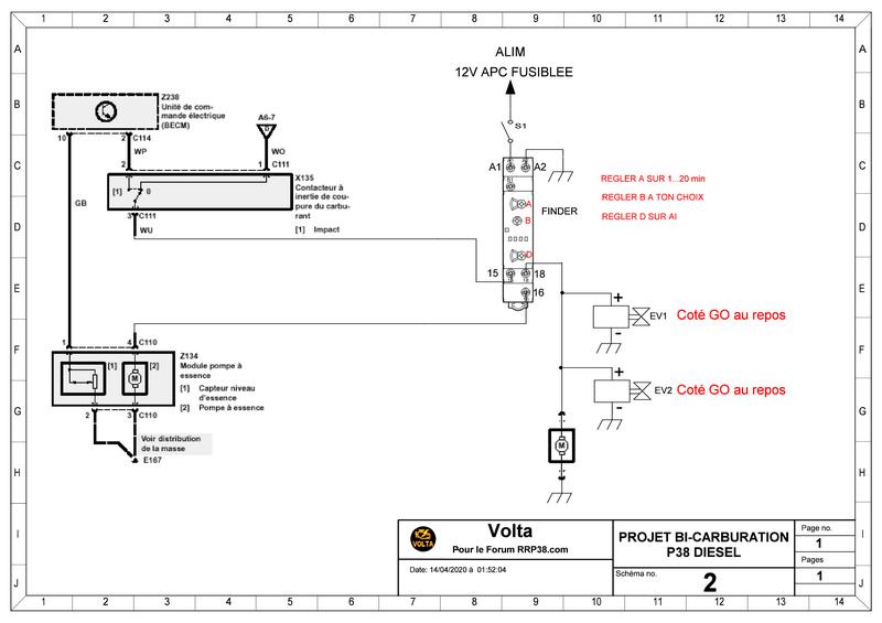 Fonctionnement de la pompe de gavage - Page 2 Schemg11