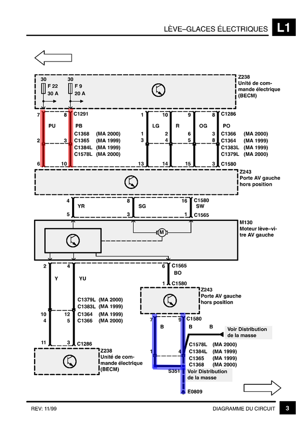 probléme vitre avant conducteur, centralisation Schmvi10