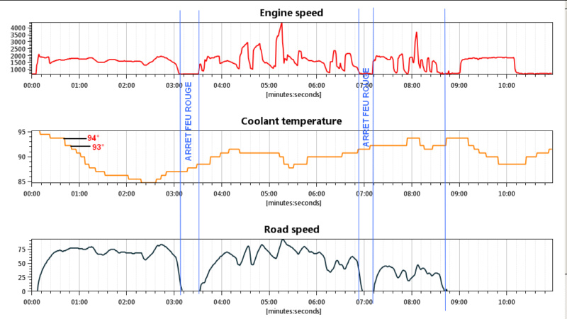 Problème de chauffe  - Page 2 Test_t10