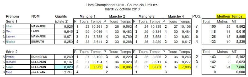Course NO LIMIT 2 - Mardi 22 octobre 2013 : Arrête ton char Beep-Beep Course10