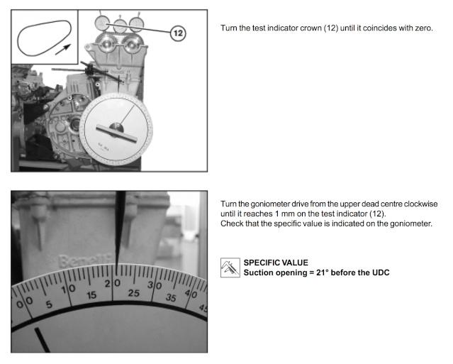 calage distribution Ishot-98