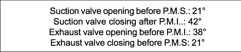 ouverture à l'admission Ishot132