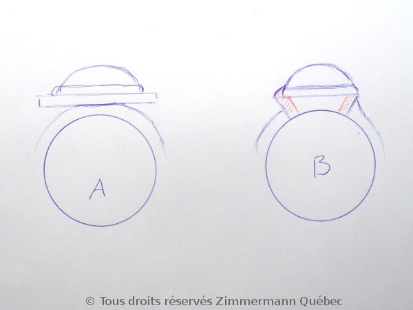 Problème soudure anneau argent 1,2 sur plaque 0,4 Dscn3817