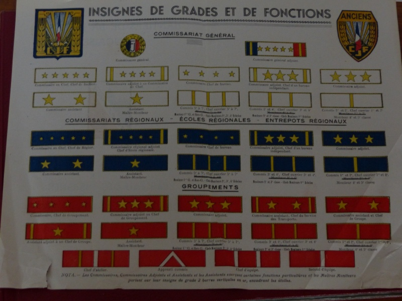 Les chantiers de la jeunesse française / CJF - Page 5 P1090413