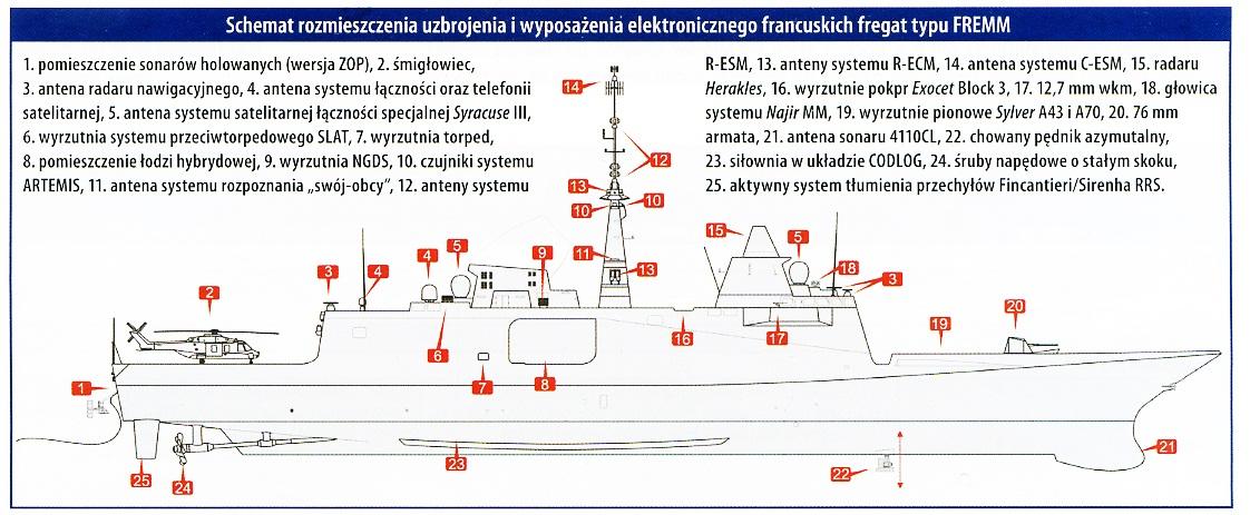 Royal Moroccan Navy FREMM Frigate / FREMM Marocaine - Mohammed VI Fremm_10