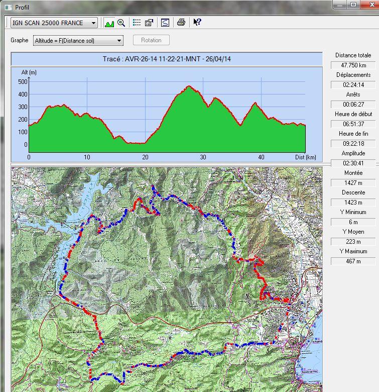[Jeudi 29 mai 2014] Lachens / Mer 2014 – 100 Km - Page 6 04_2610