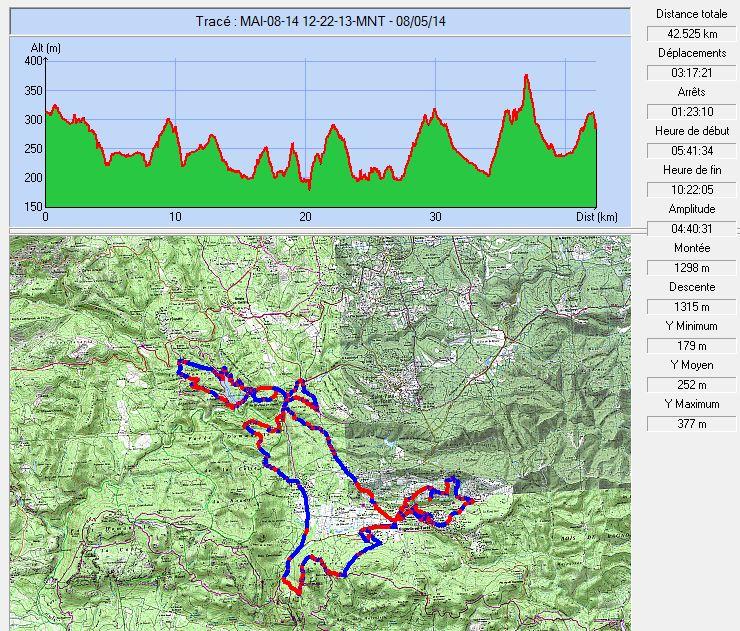 [Jeudi 29 mai 2014] Lachens / Mer 2014 – 100 Km - Page 7 05_0810