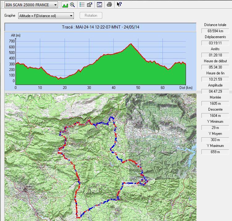 [Jeudi 29 mai 2014] Lachens / Mer 2014 – 100 Km - Page 7 05_2410