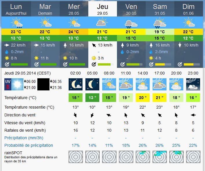 [Jeudi 29 mai 2014] Lachens / Mer 2014 – 100 Km - Page 7 Captur10