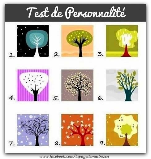 TESTS de Personnalité 12345710