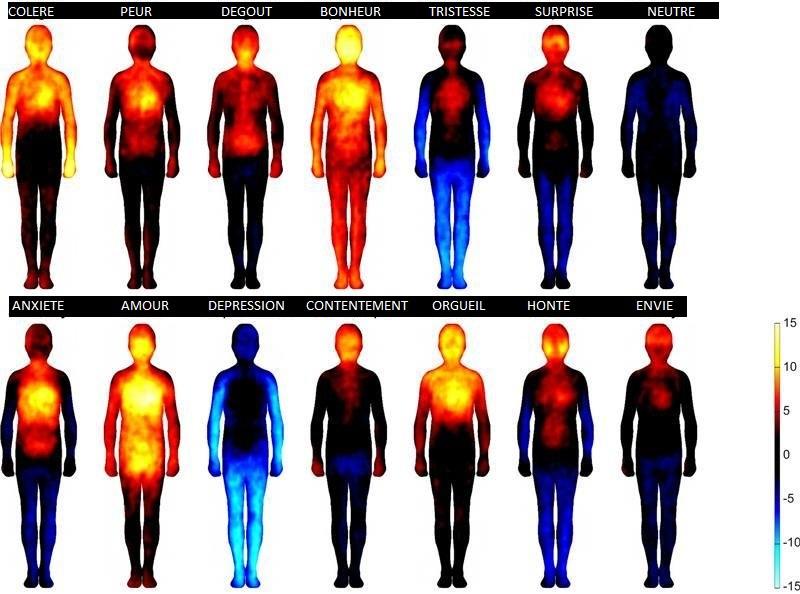 La couleur de nos Emotions Emotio10