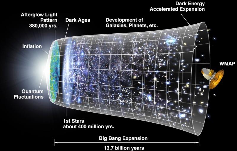 Les ondes gravitationnelles primordiales 98143510