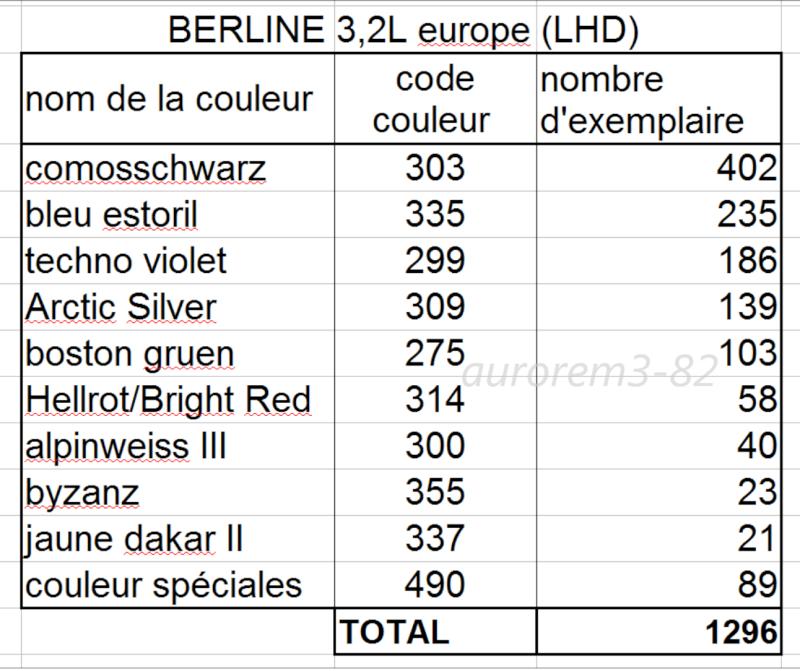 nombre d'exemplaire par couleur bmw m3 e36 Berlin11