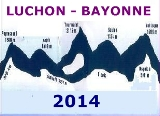 LUCHON-BAYONNE 2014
