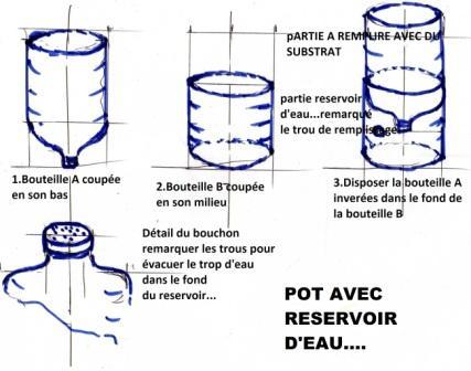 Pot à réservoir d'eau... 0_10