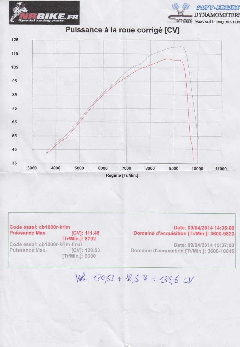 [topic unique] Les courbes des CB1000R des membres - Page 5 A_la_r14