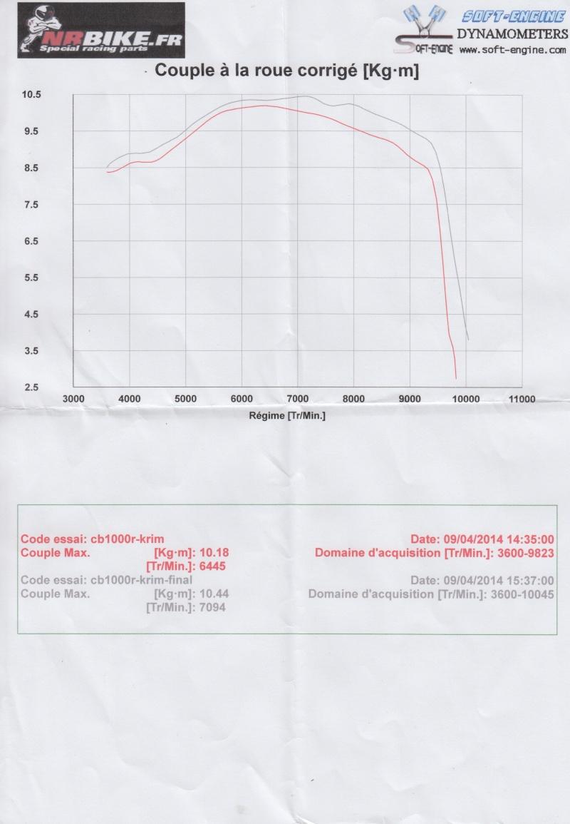 [topic unique] Les courbes des CB1000R des membres - Page 5 Couple13