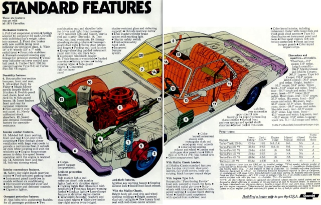 Which 1974 model do you have? 7_bmp11
