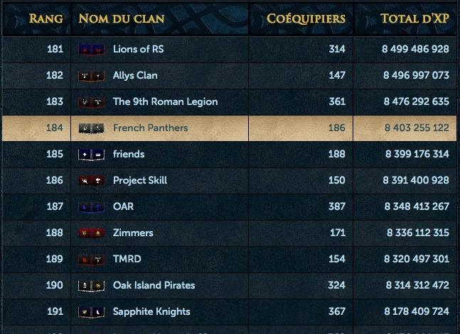 Classement des clans mondiaux (basé sur l'XP) - Page 2 Captur17