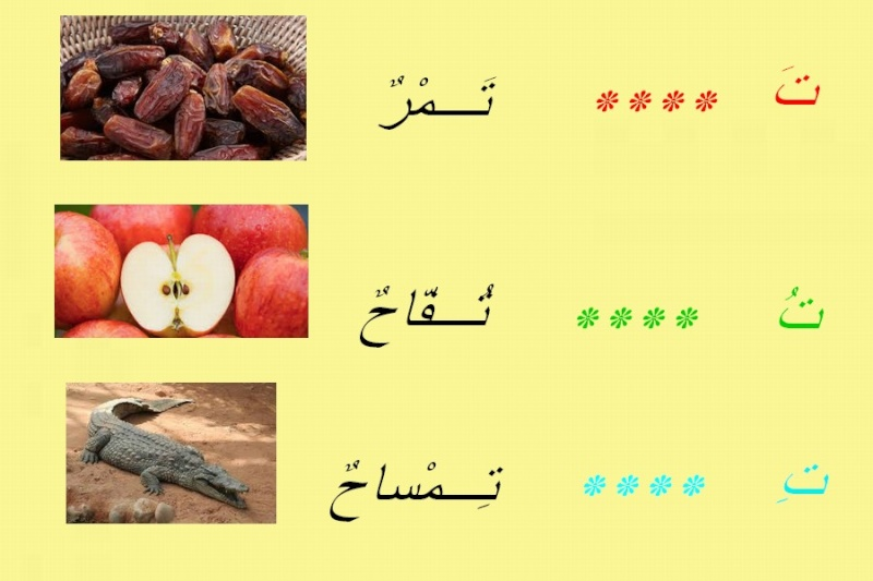 **الحروف   ***الحروف Jjjjjj10