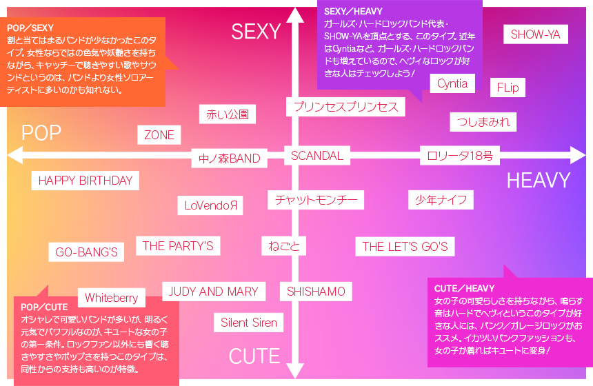SCANDAL representing all girl bands of Japan Gb_map10