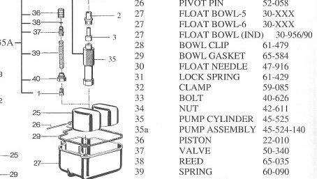 comment tester les pompes de reprise ? - Page 2 Pompe_10