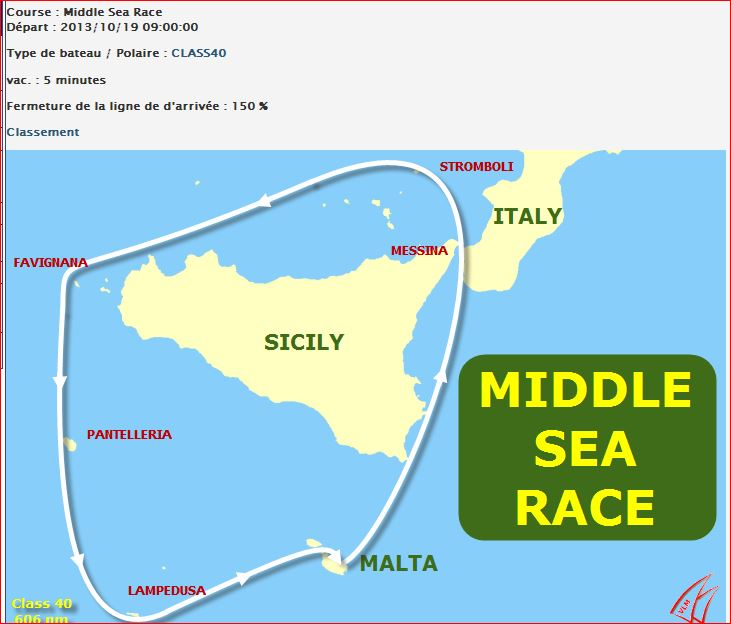 VLM Middle Sea Race Msr10
