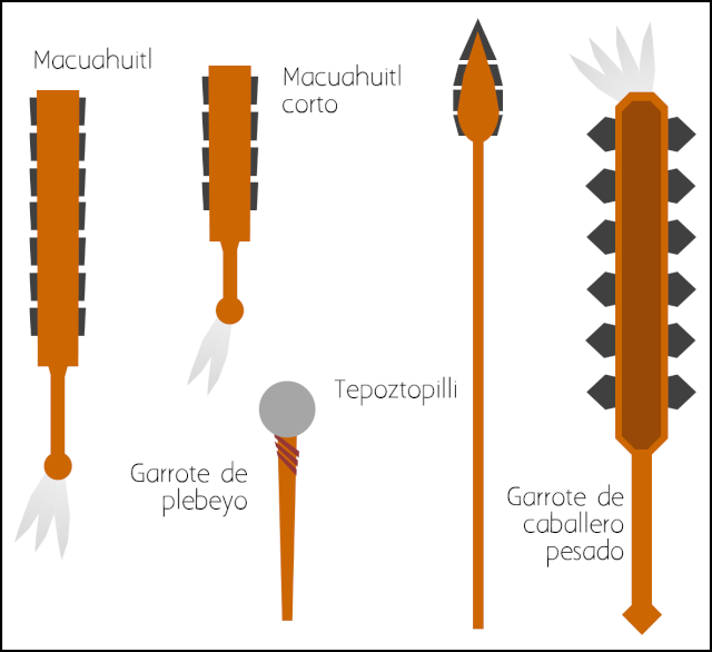 [Yenedge] Armas de madera y obsidiana Aztec_10