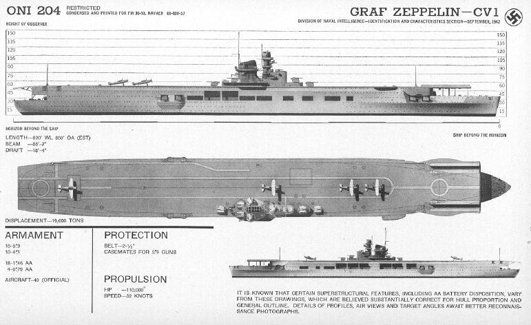 Graf Zeppelin, le porte-avions allemand inachevé Graf-z10