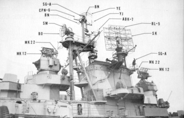 Croiseurs américains Us_rad10