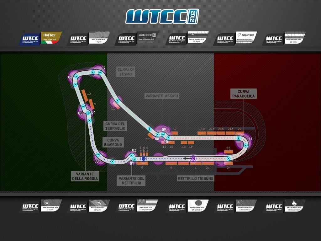 CALENDARIO WTCC -2014 12_mon10