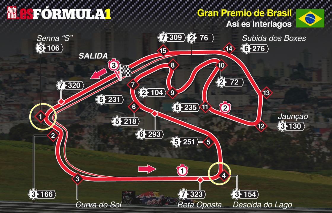 CONFIRMA AISTENCIA O NO AL ULTIMO GP DE BRASIL 2013 Circui12