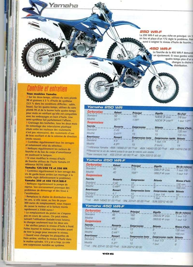 Yamaha WRZ 250 ... - Page 5 Img06910