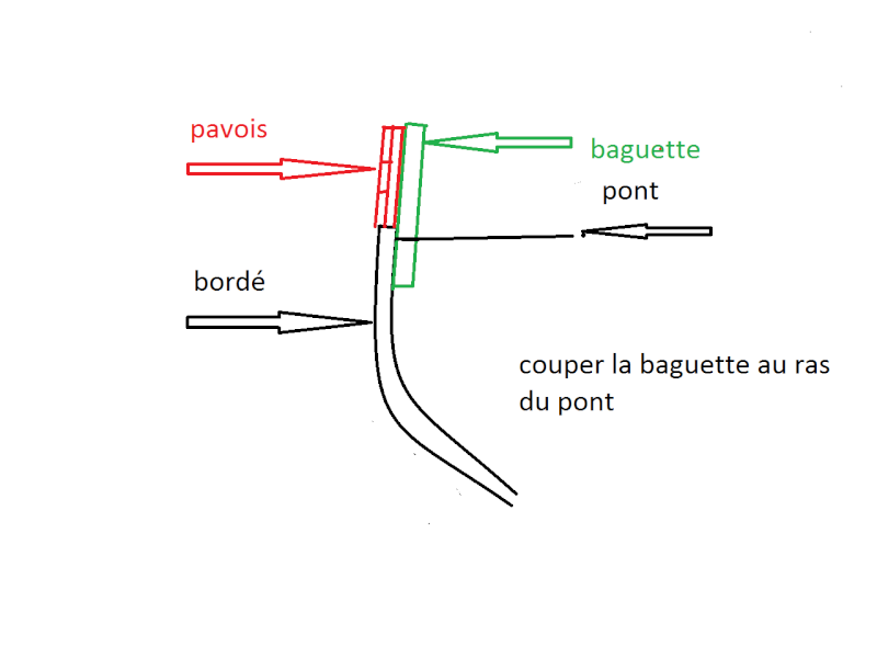 Le Camaret au 1/35 - Constructo - Page 5 Pavois10