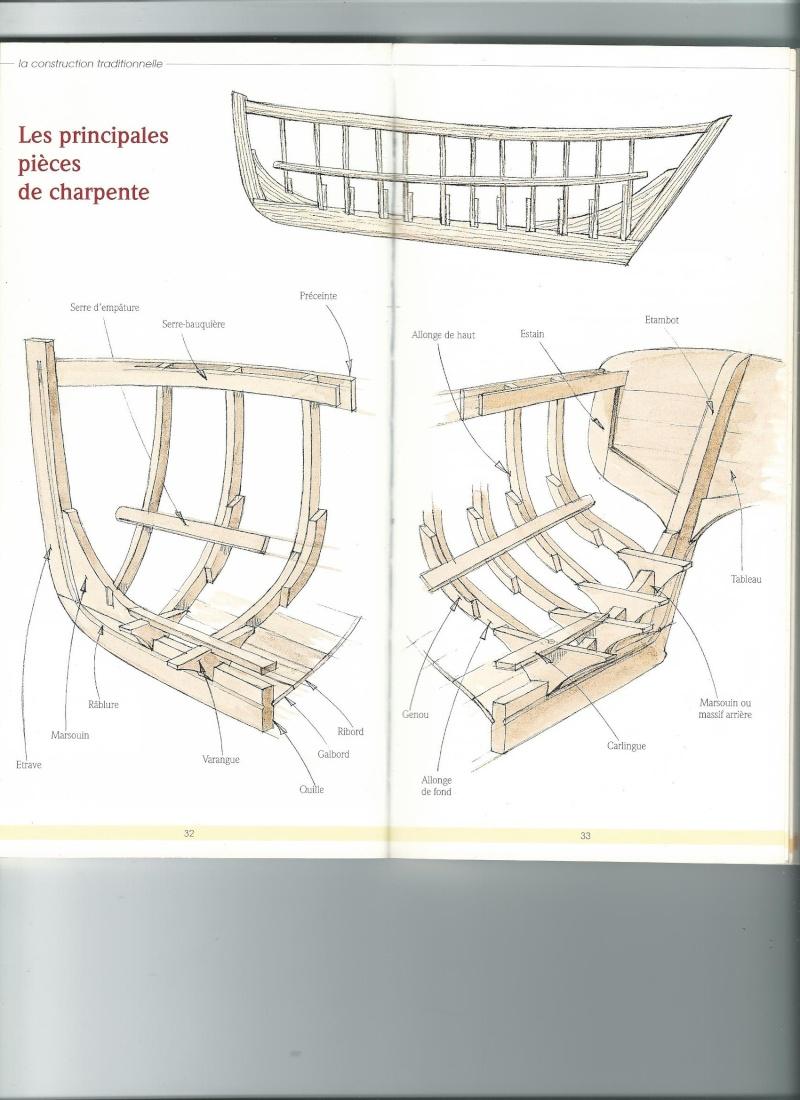 Is Havoter , langskip viking Gokstad replica  - Page 6 Scan0014