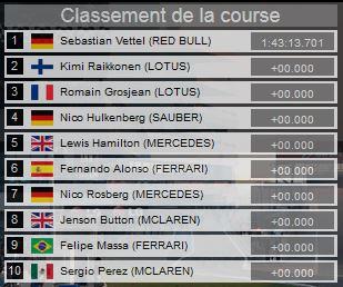 """Le Championnat F1 """"Entre Nous"""" Saison 2013 - Page 8 Captur10"""
