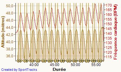 Seb35 ---) Objectif marathon de la Baie du Mont St Michel - Page 2 Course16