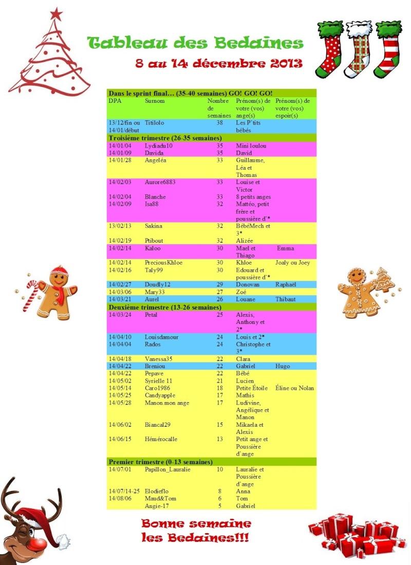 Tableau des Bedaines du 8 au 14 décembre 2013 Tdb15