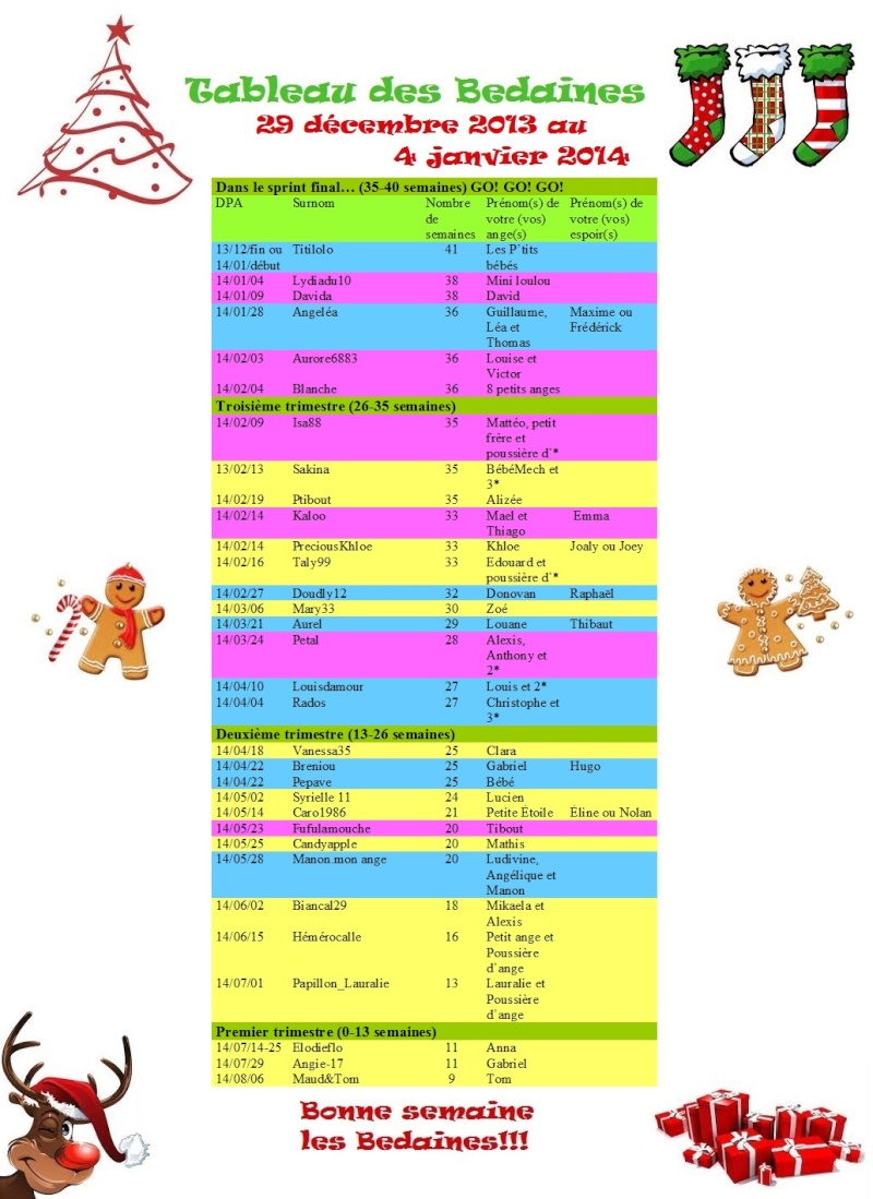 Tableau des Bedaines du 29 décembre 2013 au 4 janvier 2014 Tdb18