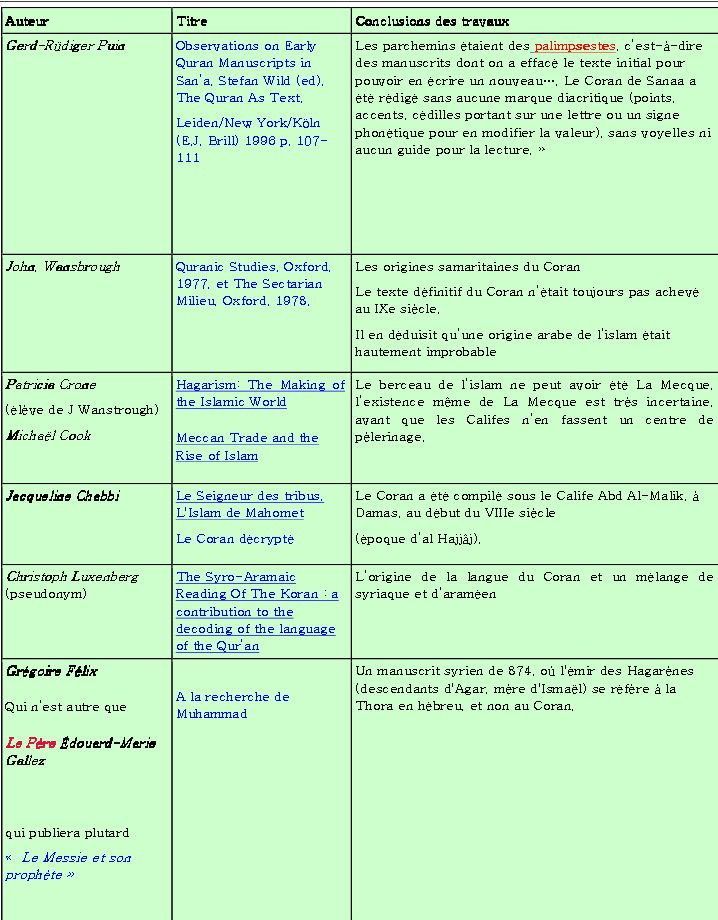 Débat sur l'Orientalisme Ravisi12