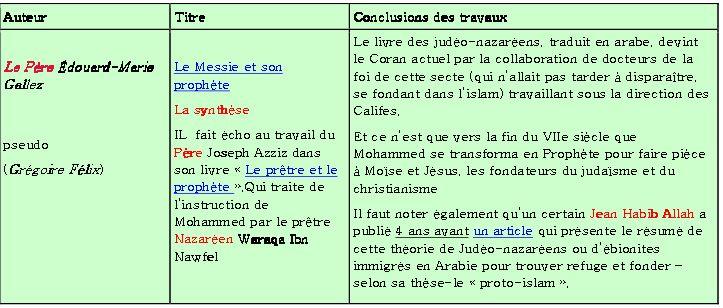 Débat sur l'Orientalisme Ravisi13