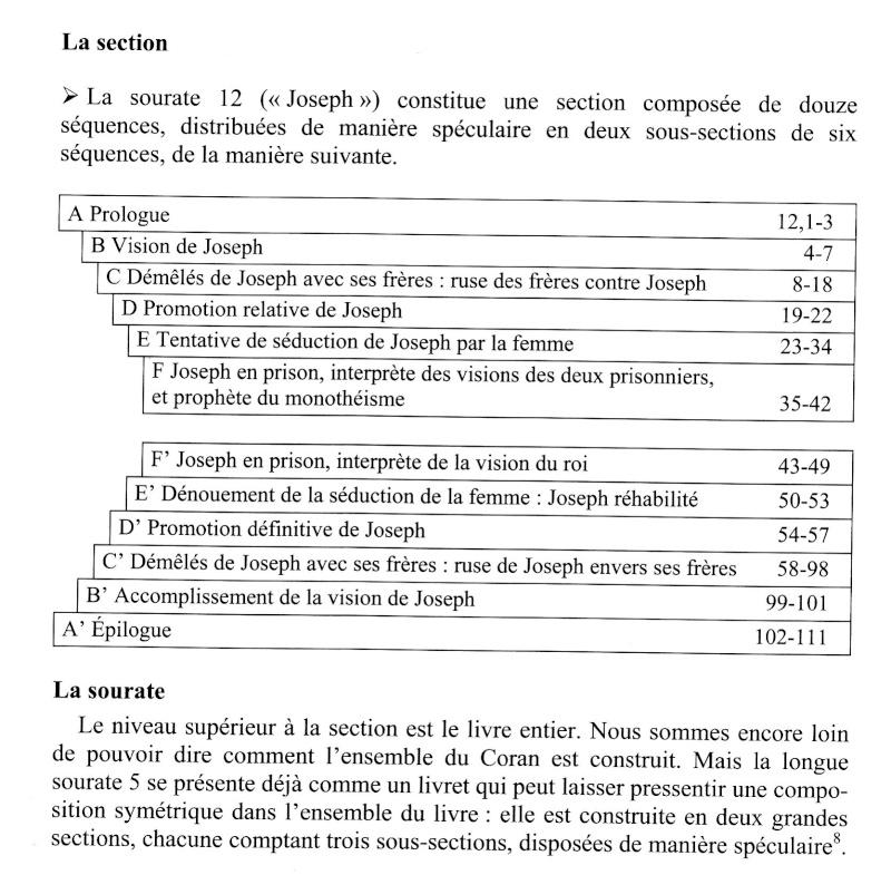 La rhétorique sémitique - Page 4 Sourat11