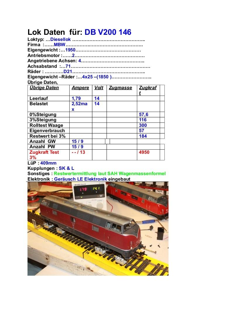 V 200 umgebaut  Ldv20010