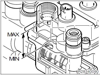 Panne sur freins R 1150 RT 2001 [Résolue] Niveau10