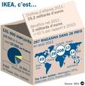 2013 : comment IKEA s'est déconstruit Ikea-c10