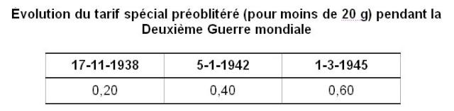 Tarif des envois en nombre pendant la Deuxième Guerre mondiale (préoblitération) Envois10