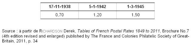 Tarif des factures et assimilés pendant la Deuxième Guerre mondiale Factur10
