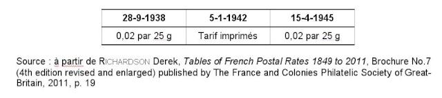 Tarif des imprimés électoraux pendant la Deuxième Guerre mondiale Imprim11