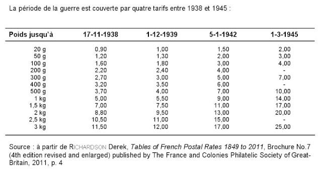 Tarif des lettres pendant la Deuxième Guerre mondiale Tarif_11